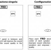 pannelli-acustici-Hi-fi-furutech-installazione1